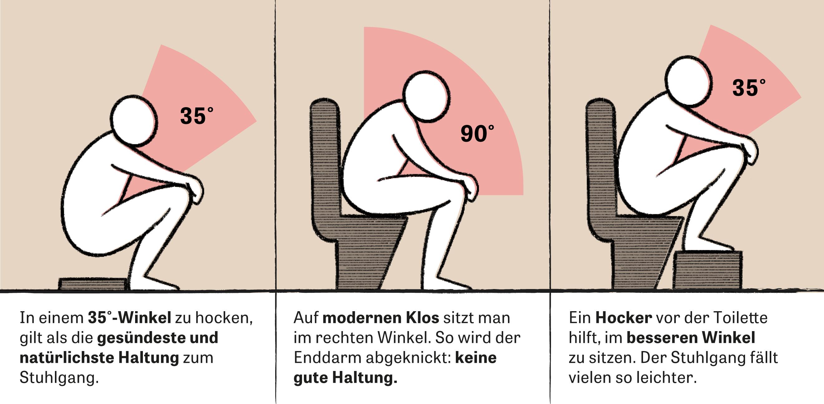 Erwachsene pupsen stuhlgang beim Stuhlinkontinenz »
