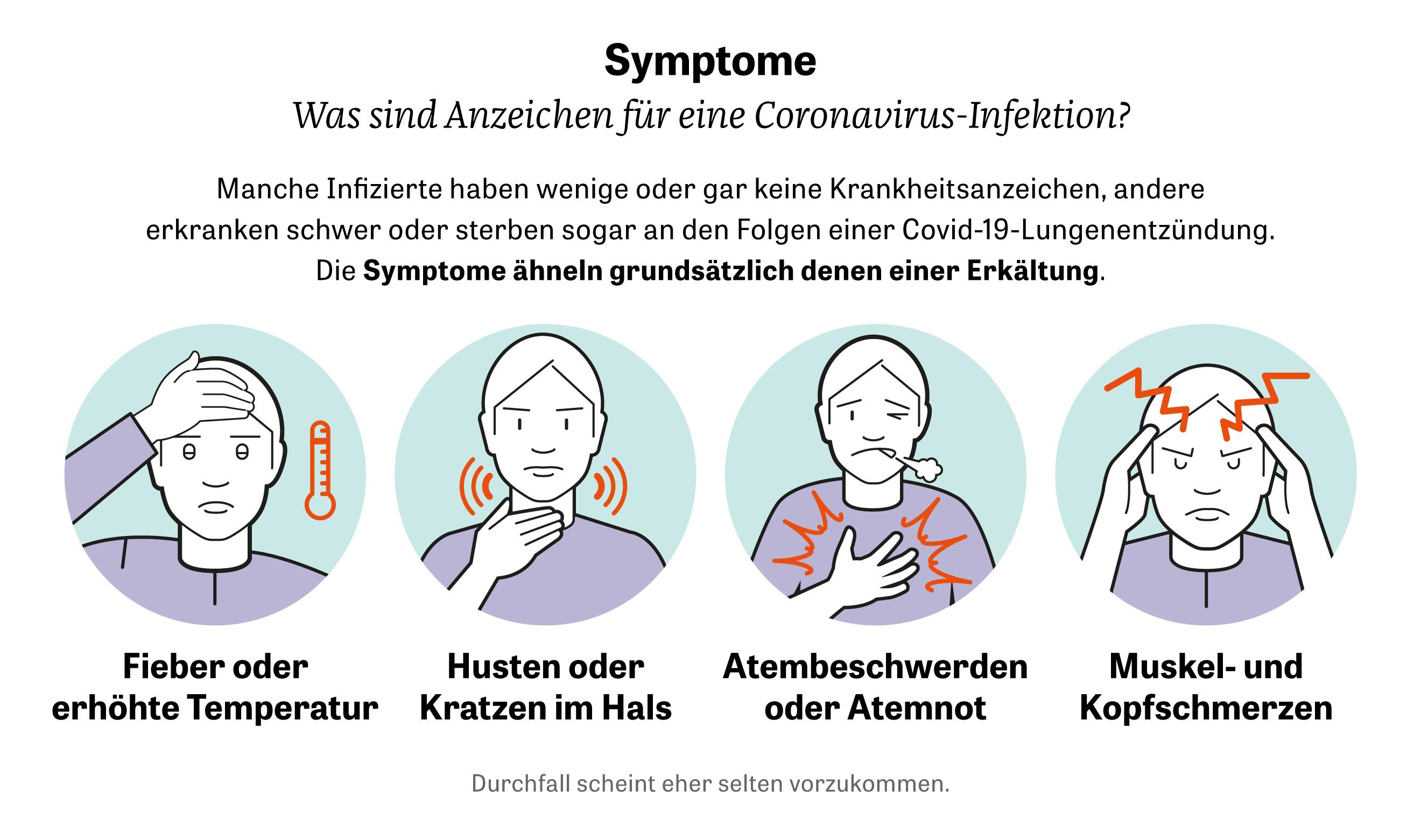 Corona Leichte Symptome