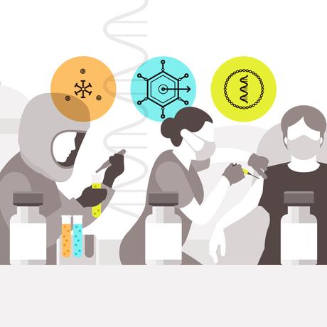 Funktionsweise der Corona-Impfstoffe: So schützt die Impfung vor dem Coronavirus