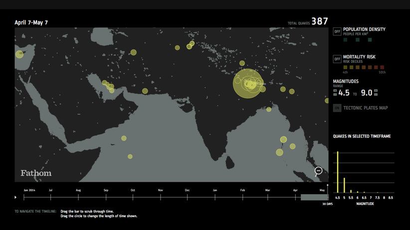 Erdbeben: Jedes Beben ein Kreis