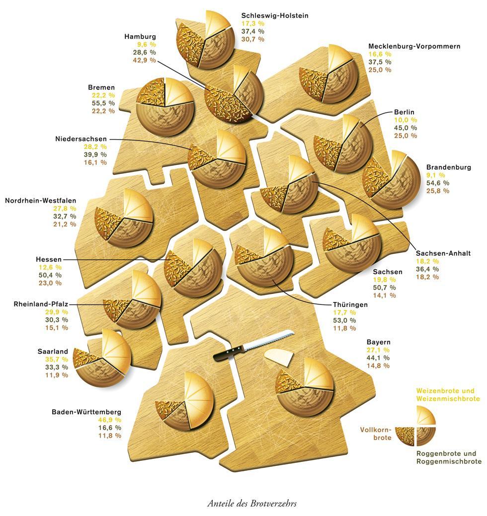 Weizen vs. Roggen: Deutschlandkarte
