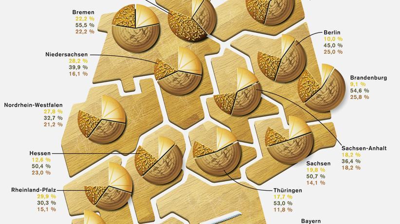 Deutschlandkarte: Roggen vs. Weizen