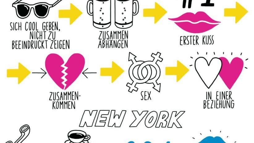 Wie man in Berlin und New York datet