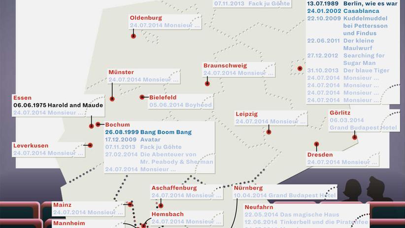 Deutschlandkarte: Dauerläufer im Kino