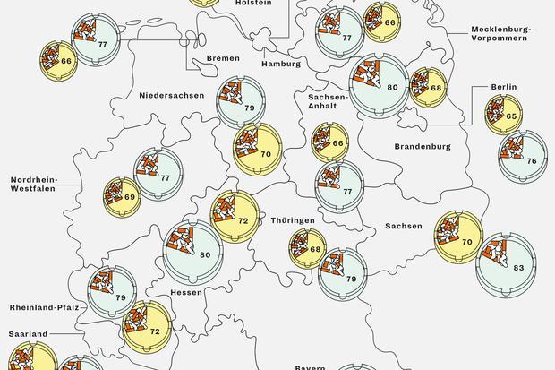 Deutschlandkarte: Nichtraucher
