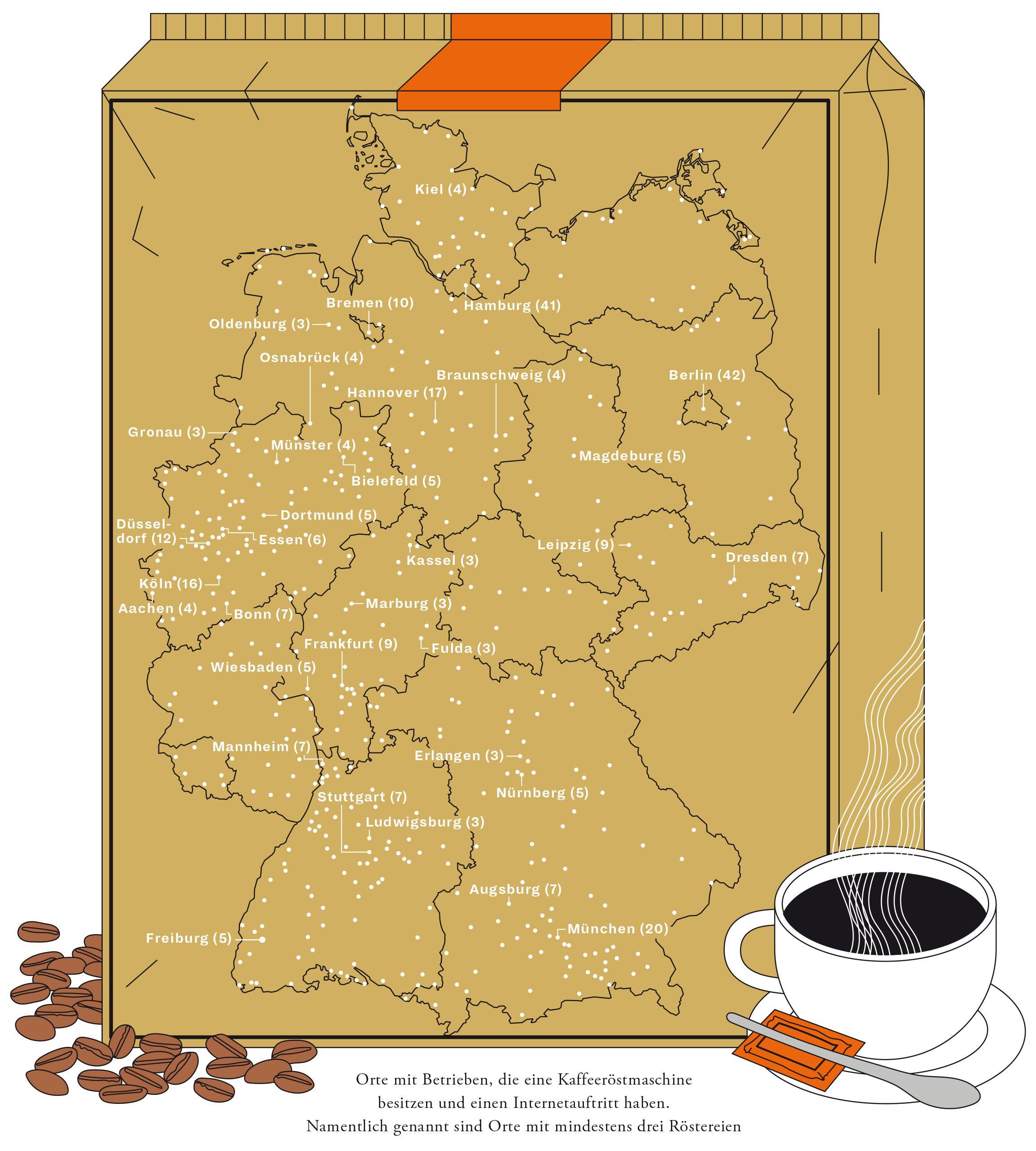 Kafee: Alte Liebe röstet man