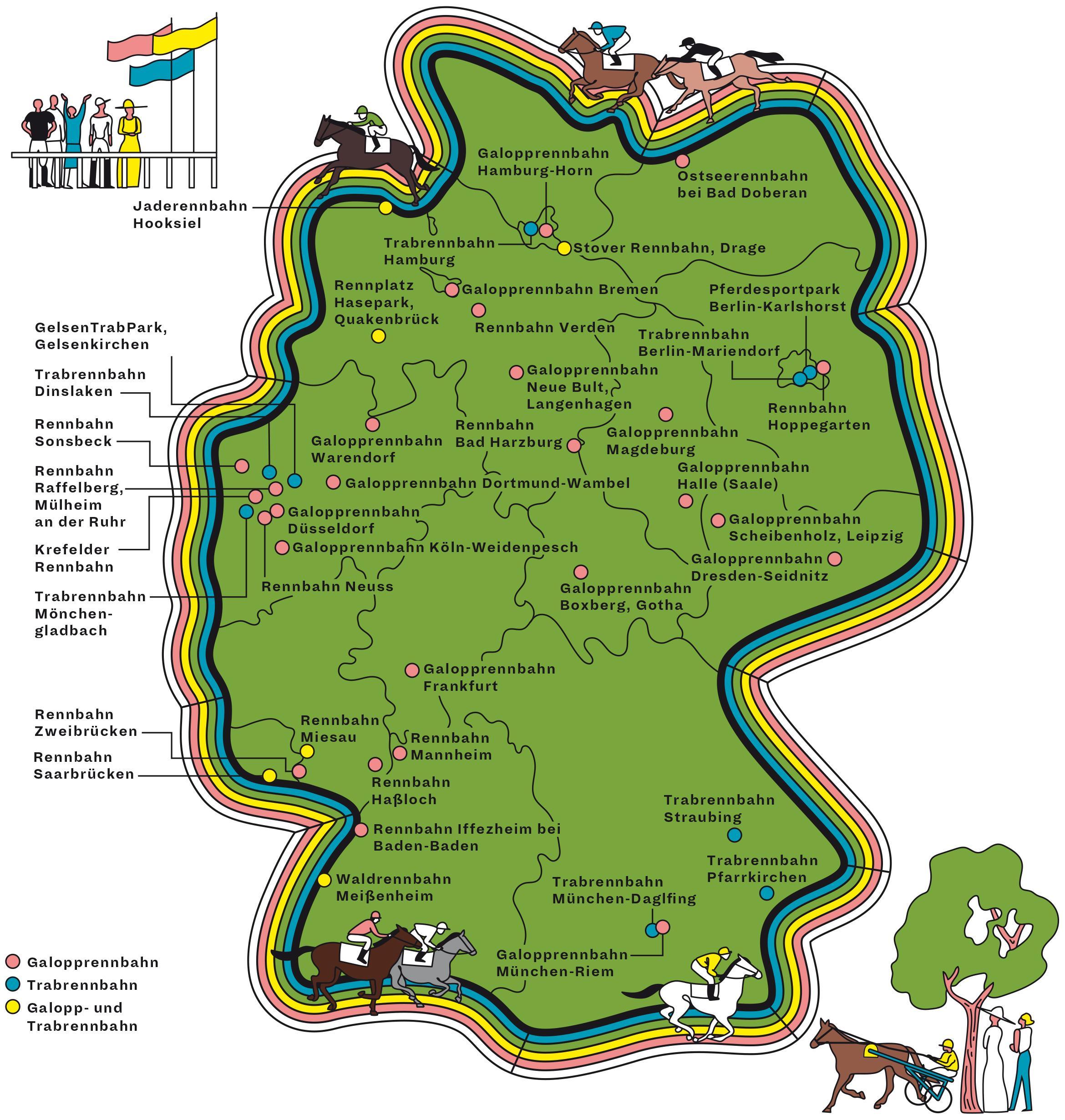 Pferderennbahnen Deutschland