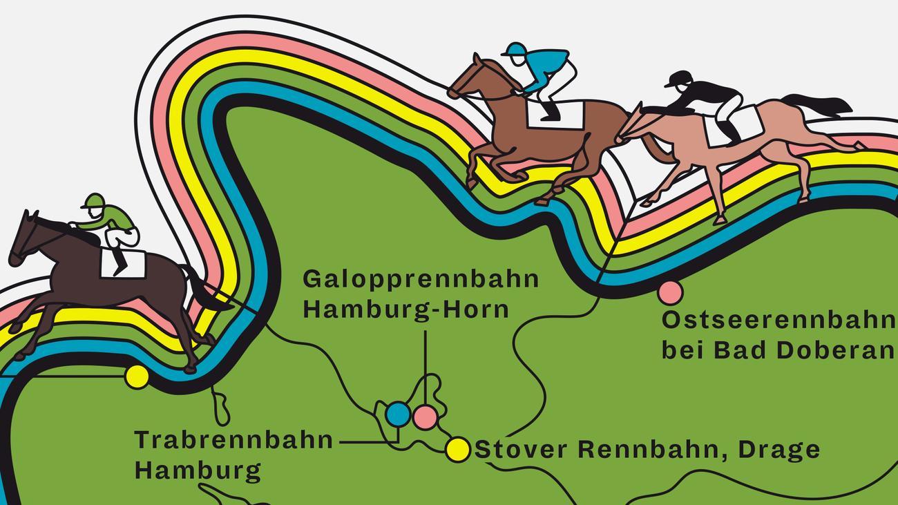 pferderennbahnen in deutschland