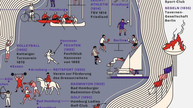 Vereine: Die Ersten ihrer Sportart
