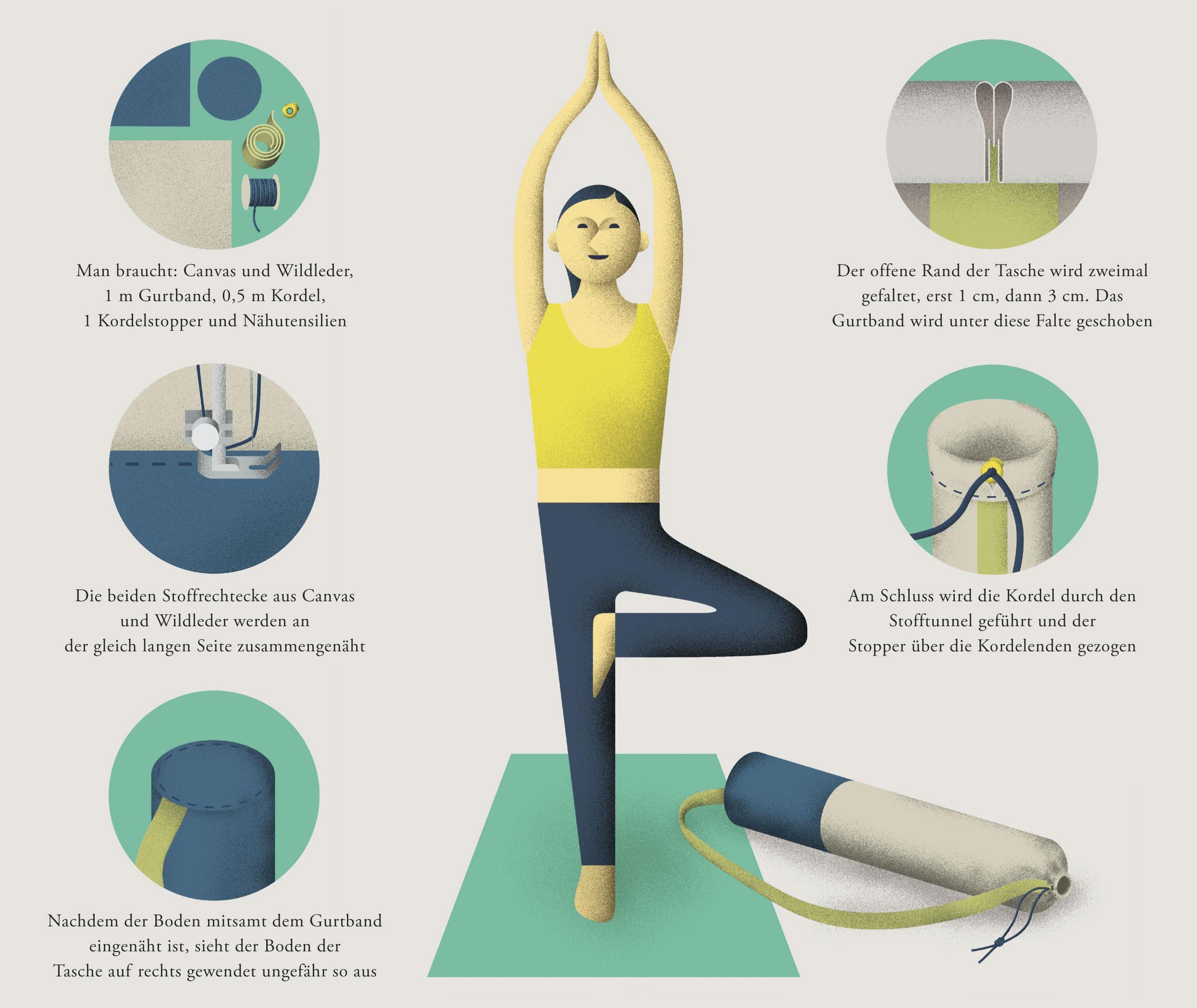 Wundertüte: Eine Yogamattentasche