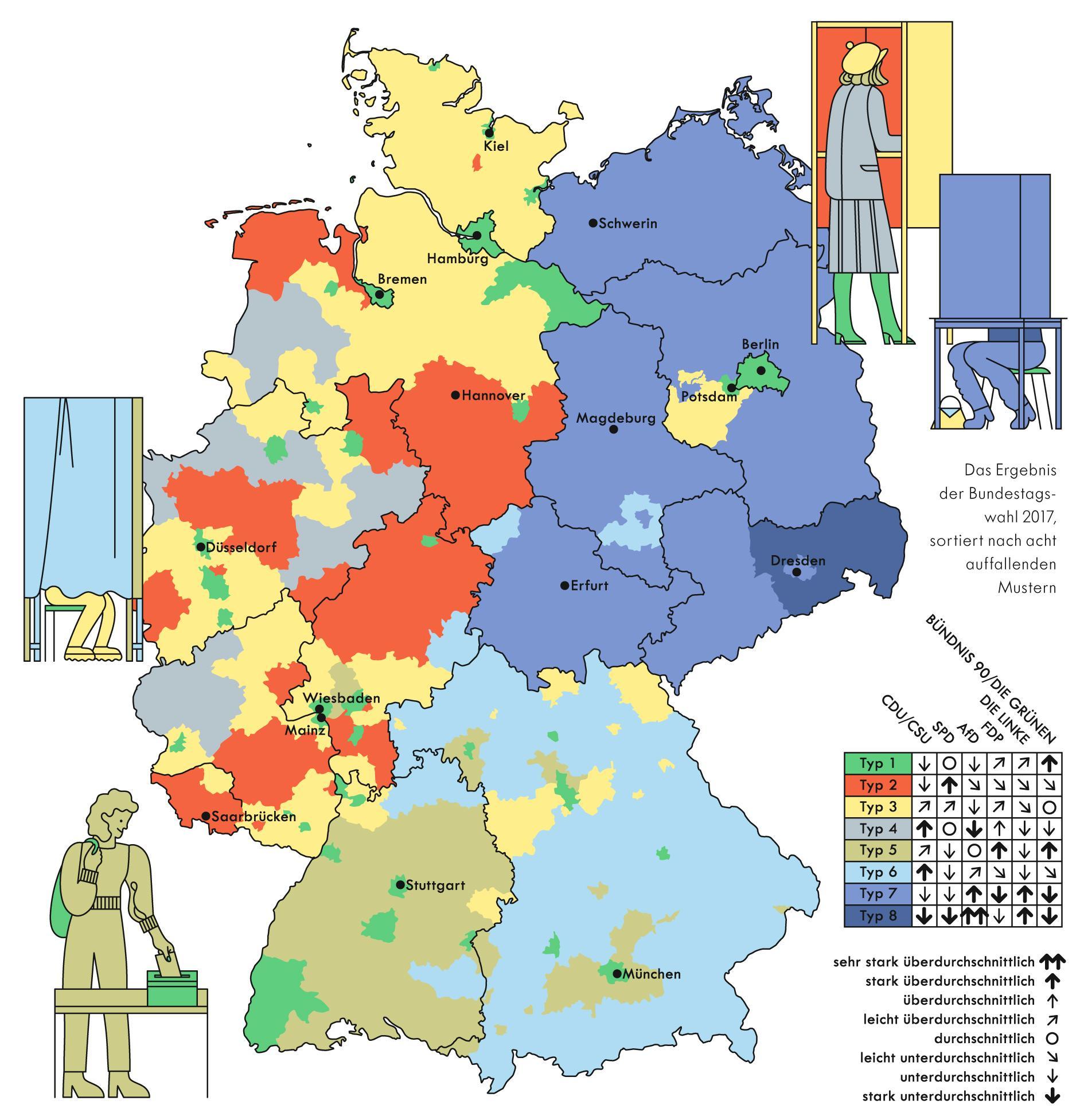 Bundestagswahl: Wahlen nach Zahlen