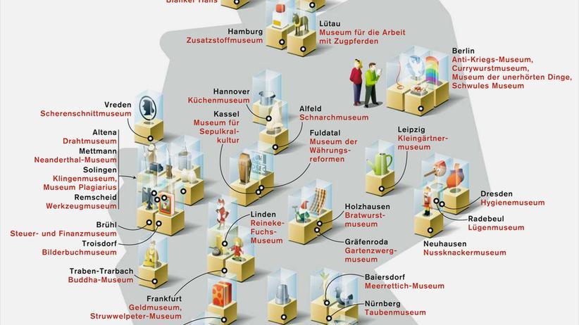 Deutschlandkarte: Was tun bei Museumswetter?