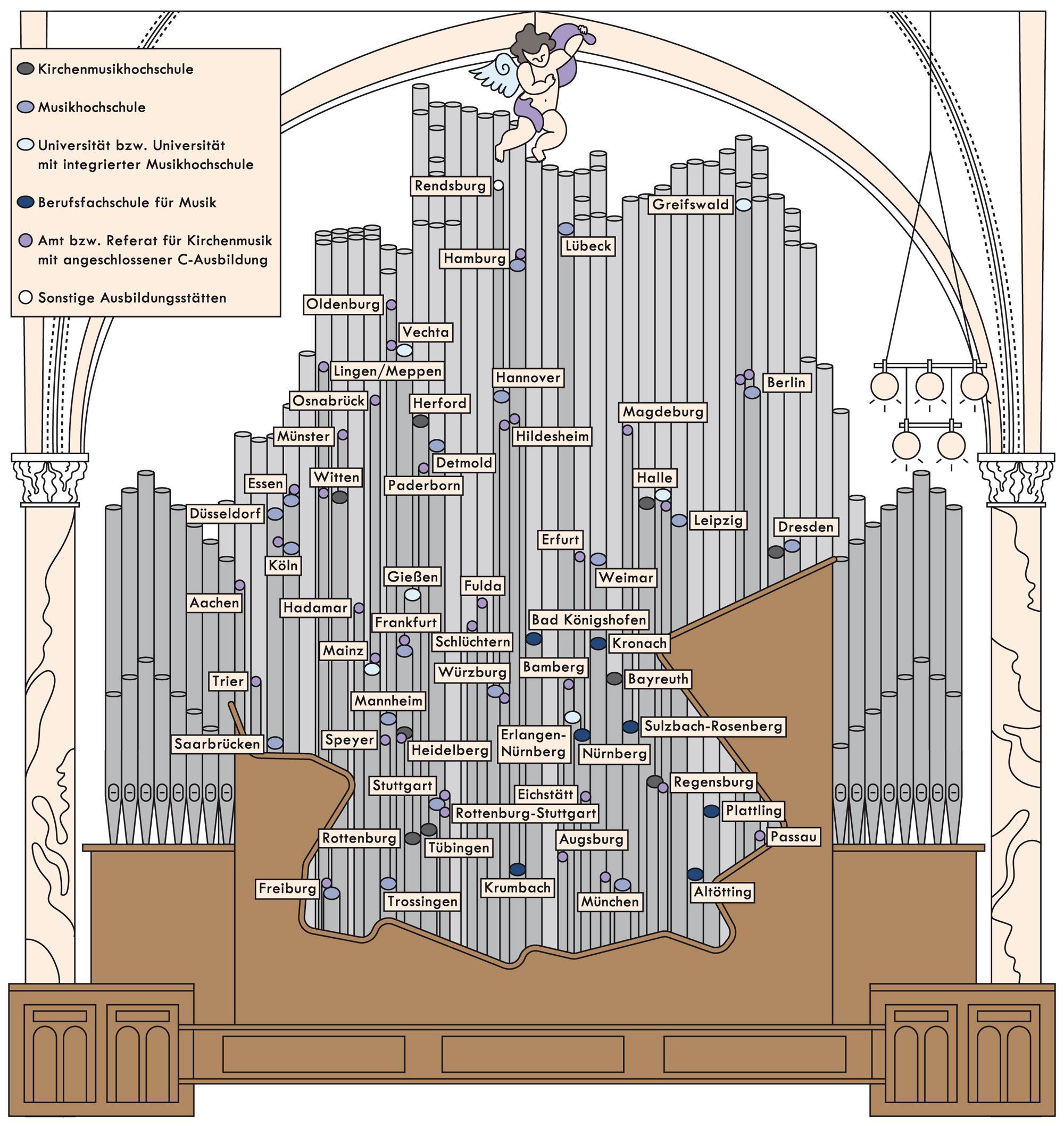 Deutschlandkarte: Ausbildungsstätten für Kirchenmusik