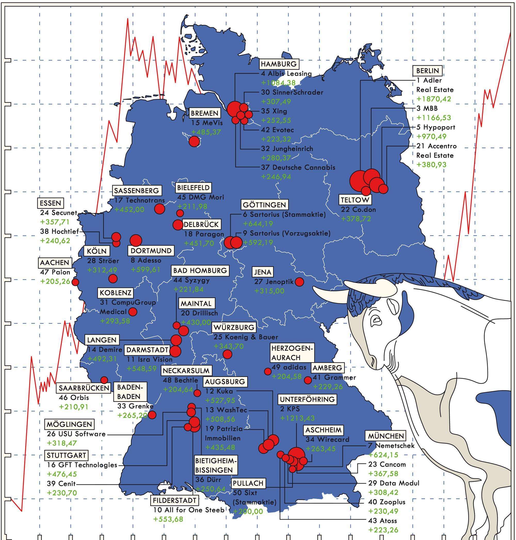 Wo sitzen die erfolgreichsten aktiengesellschaften for Design firmen deutschland