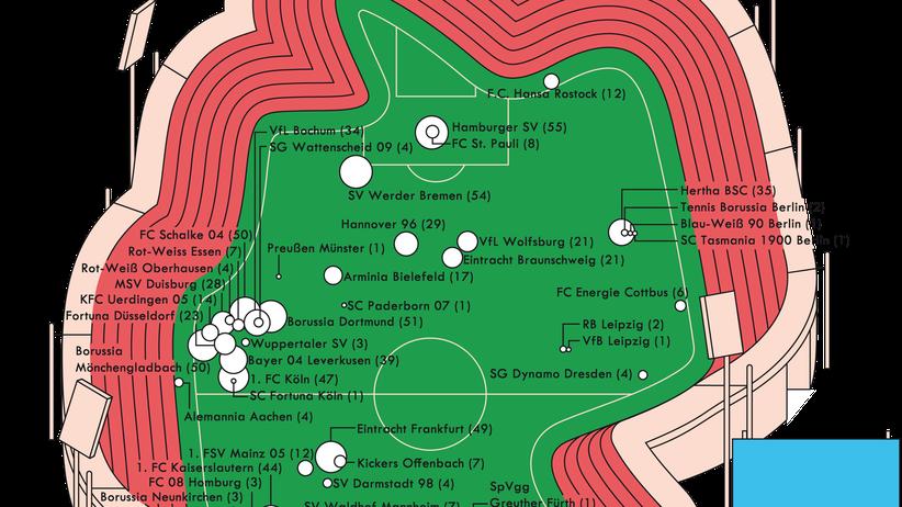 Deutschlandkarte: Die Dinos der 1. Liga