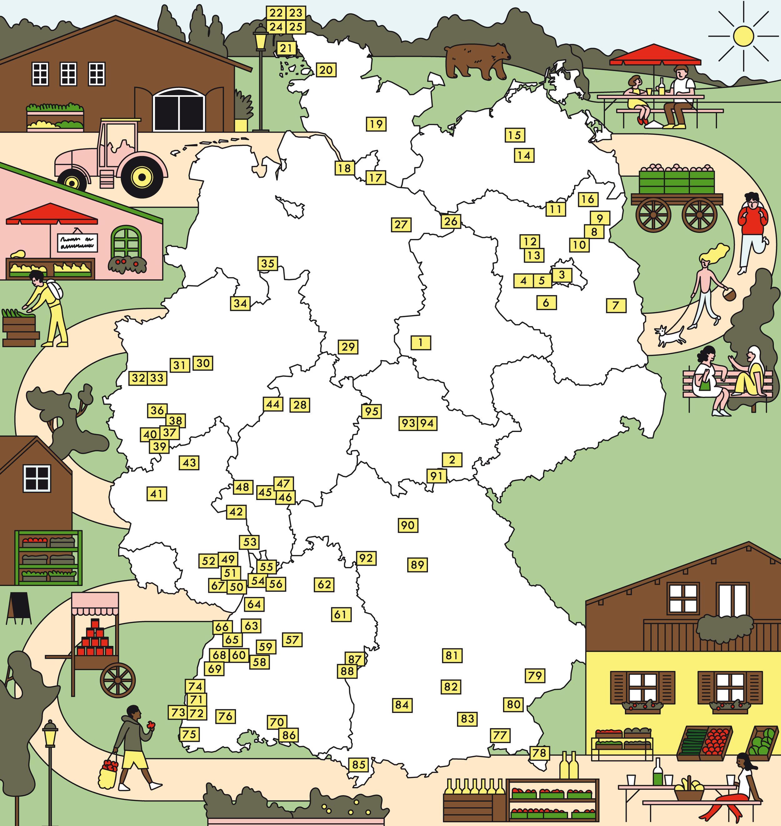 Deutschland: Hofladen-Tipps