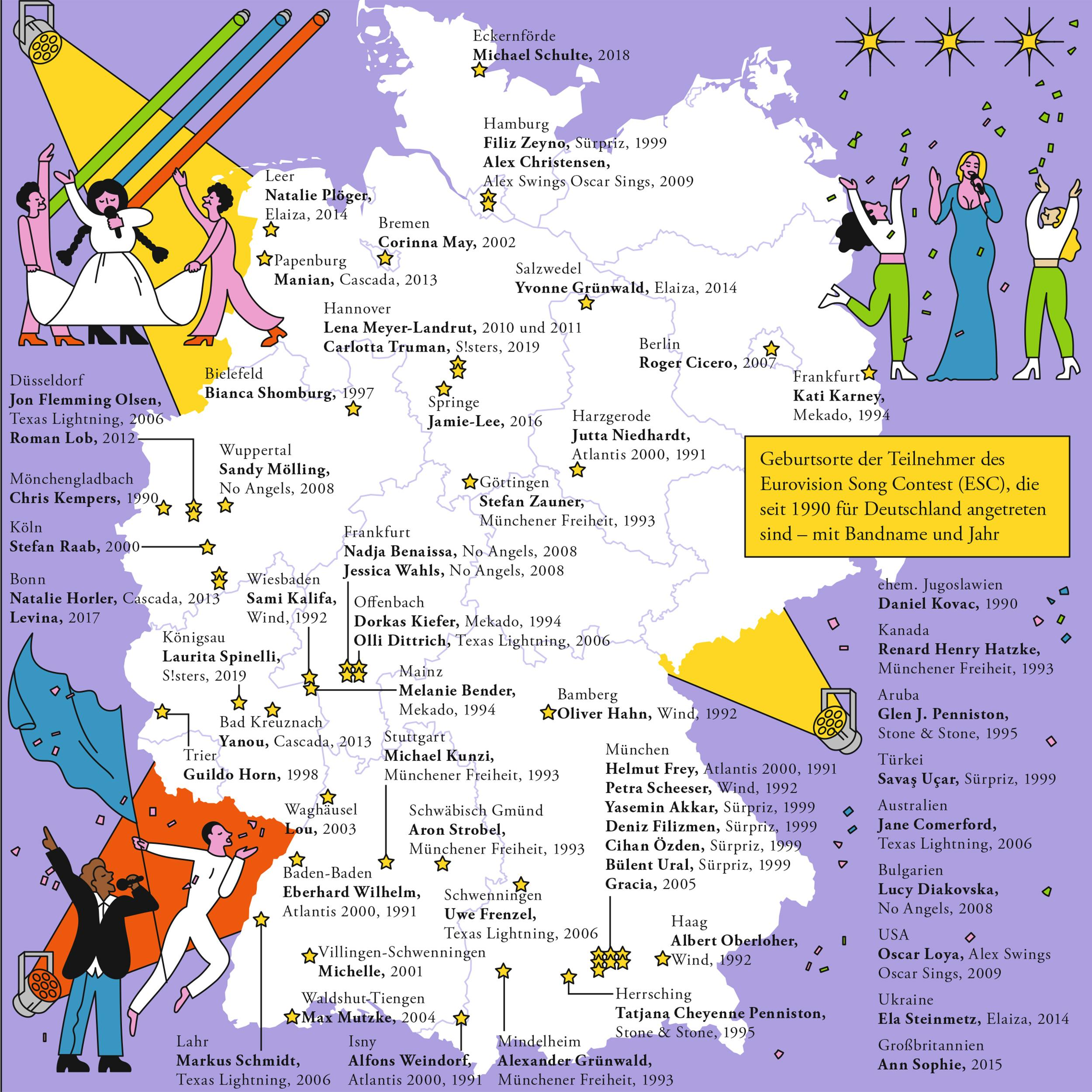 Eurovision Song Contest: Teilnehmer am ESC